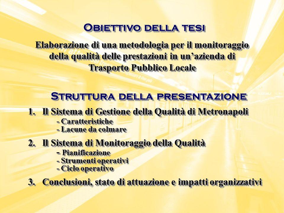 Obiettivo della tesi Elaborazione di una metodologia per il monitoraggio della qualità delle prestazioni in unazienda di Trasporto Pubblico Locale Str