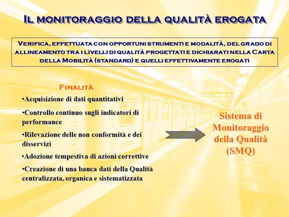 Il monitoraggio della qualità erogata Sistema di Monitoraggio della Qualità (SMQ) Verifica, effettuata con opportuni strumenti e modalità, del grado d