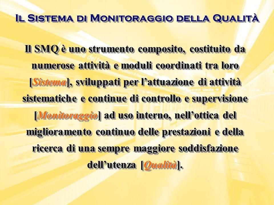 Il Sistema di Monitoraggio della Qualità Il SMQ è uno strumento composito, costituito da numerose attività e moduli coordinati tra loro [Sistema], svi