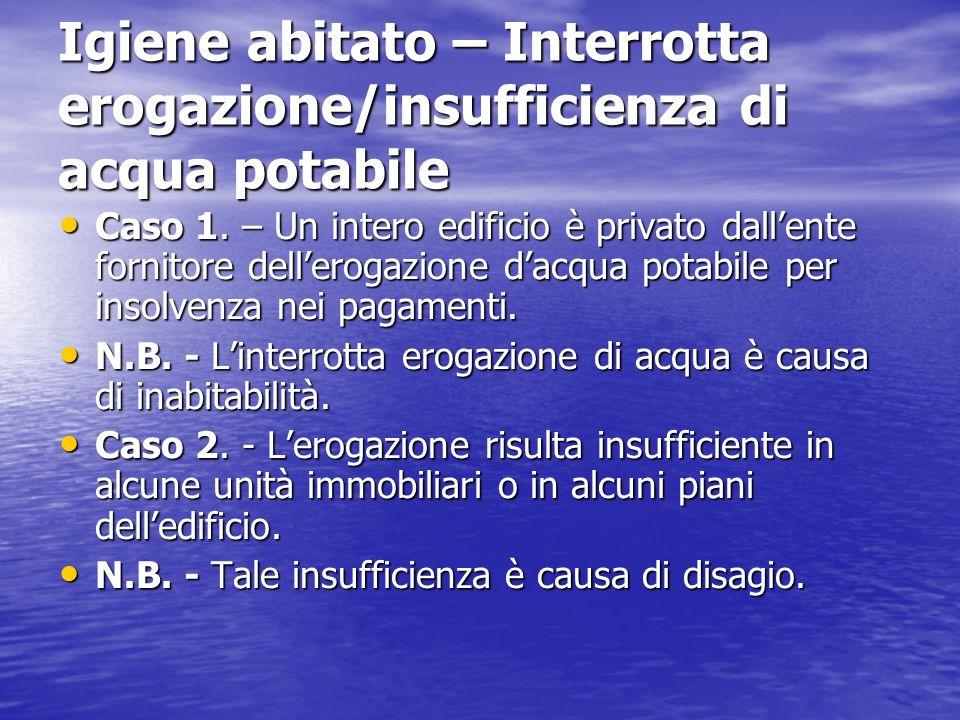 Igiene abitato – Interrotta erogazione/insufficienza di acqua potabile Caso 1 Diffidare la Società erogatrice limmediato al ripristino della fornitura di acqua potabile.