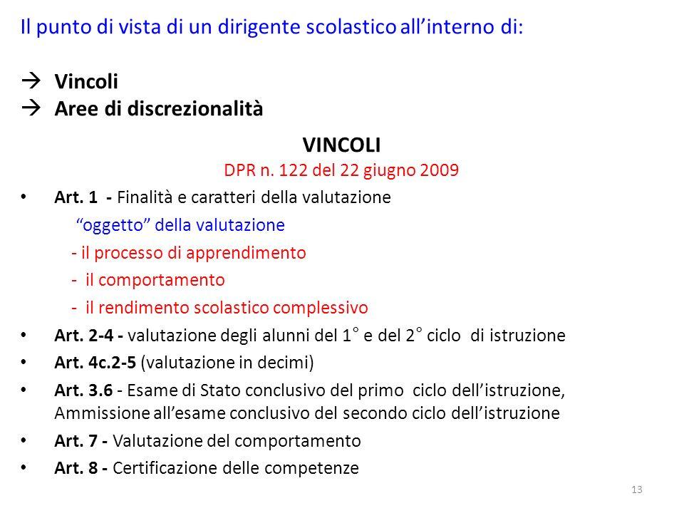 13 Il punto di vista di un dirigente scolastico allinterno di: Vincoli Aree di discrezionalità VINCOLI DPR n. 122 del 22 giugno 2009 Art. 1 - Finalità