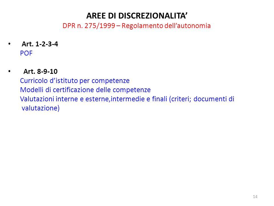 14 AREE DI DISCREZIONALITA DPR n. 275/1999 – Regolamento dellautonomia Art. 1-2-3-4 POF Art. 8-9-10 Curricolo distituto per competenze Modelli di cert