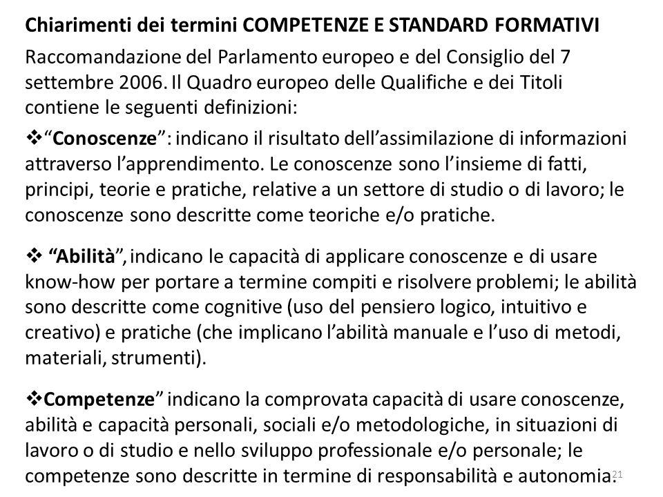 21 Chiarimenti dei termini COMPETENZE E STANDARD FORMATIVI Raccomandazione del Parlamento europeo e del Consiglio del 7 settembre 2006. Il Quadro euro