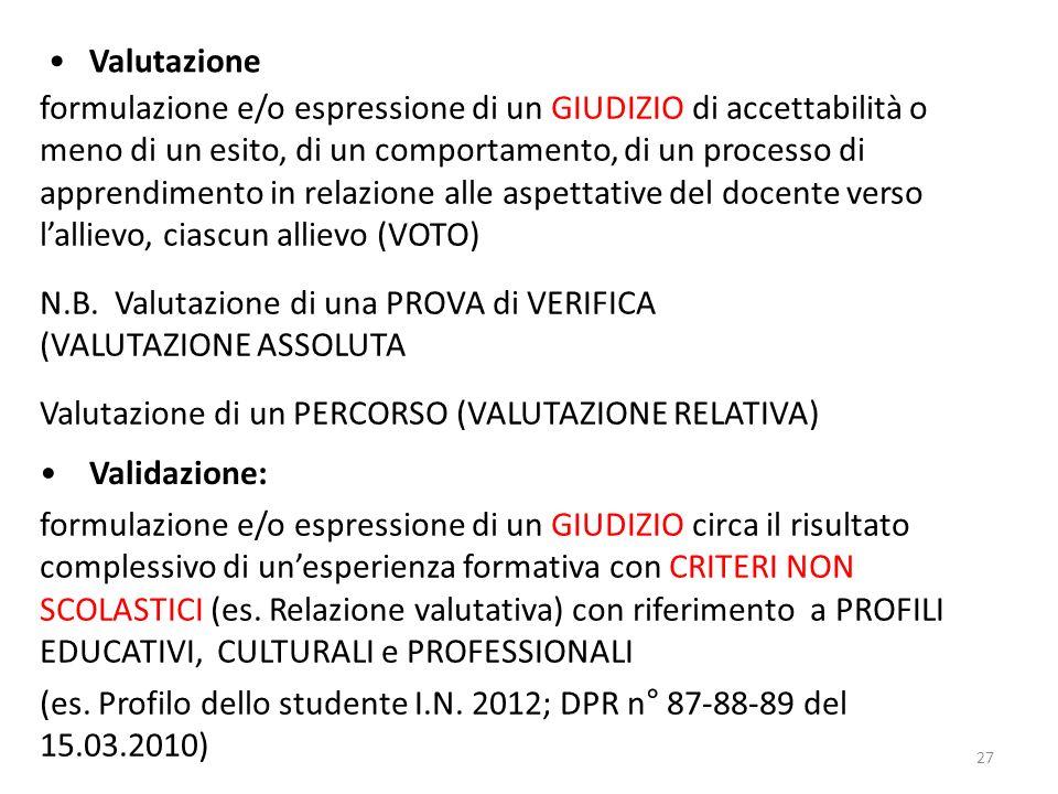 27 Valutazione formulazione e/o espressione di un GIUDIZIO di accettabilità o meno di un esito, di un comportamento, di un processo di apprendimento i