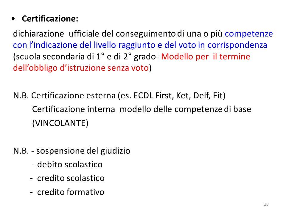 28 Certificazione: dichiarazione ufficiale del conseguimento di una o più competenze con lindicazione del livello raggiunto e del voto in corrisponden