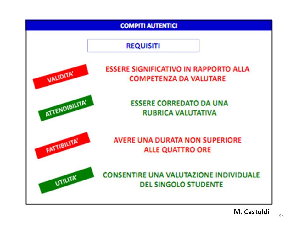 33 M. Castoldi
