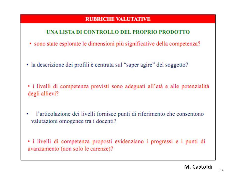 34 M. Castoldi