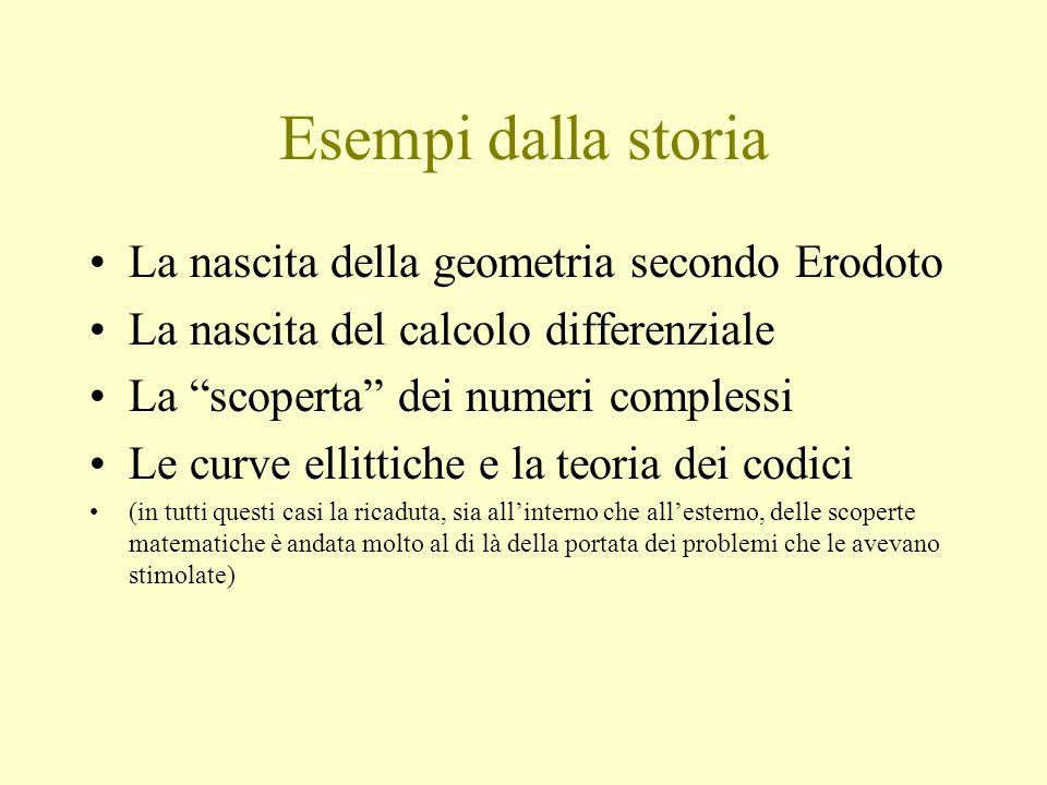 Esempi dalla storia La nascita della geometria secondo Erodoto La nascita del calcolo differenziale La scoperta dei numeri complessi Le curve ellittic