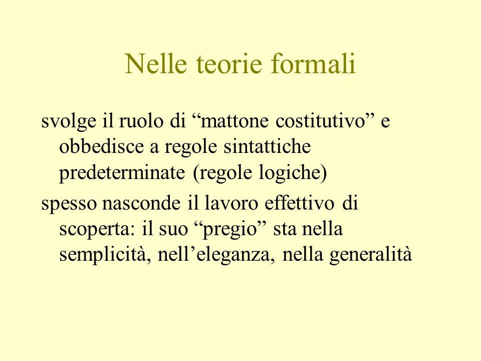 Nelle teorie formali svolge il ruolo di mattone costitutivo e obbedisce a regole sintattiche predeterminate (regole logiche) spesso nasconde il lavoro