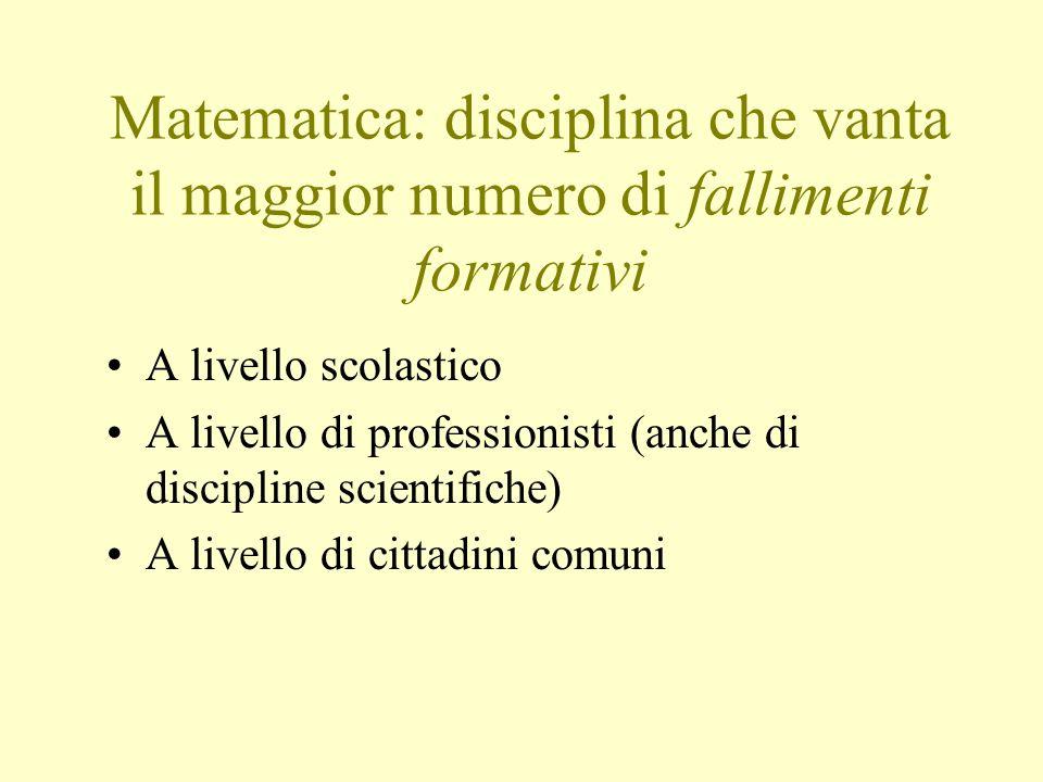 Matematica: disciplina che vanta il maggior numero di fallimenti formativi A livello scolastico A livello di professionisti (anche di discipline scien