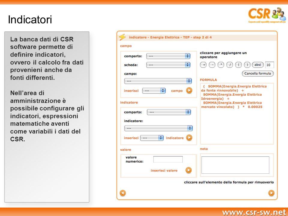 Indicatori La banca dati di CSR software permette di definire indicatori, ovvero il calcolo fra dati provenieni anche da fonti differenti. Nellarea di