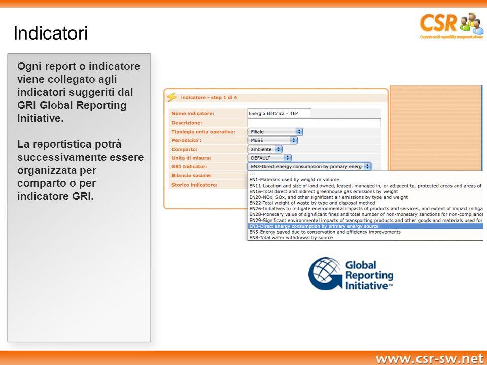 Indicatori Ogni report o indicatore viene collegato agli indicatori suggeriti dal GRI Global Reporting Initiative. La reportistica potrà successivamen
