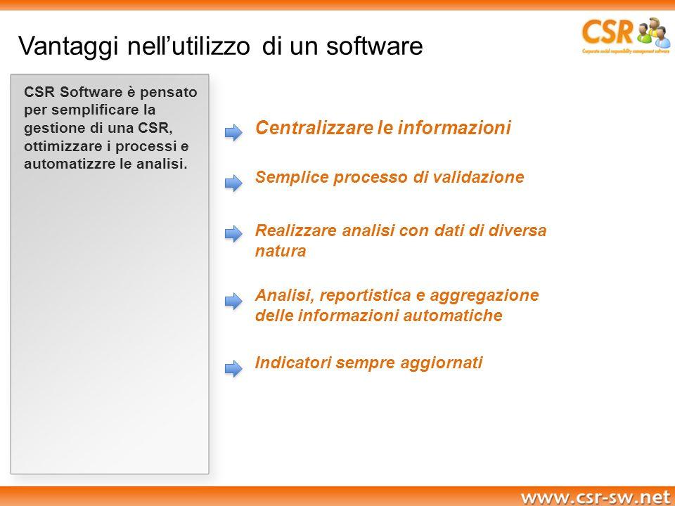 Centralizzare le informazioni CSR Software gestisce tutte le informazioni chiave per prododurre e gestire un bilancio sociale.