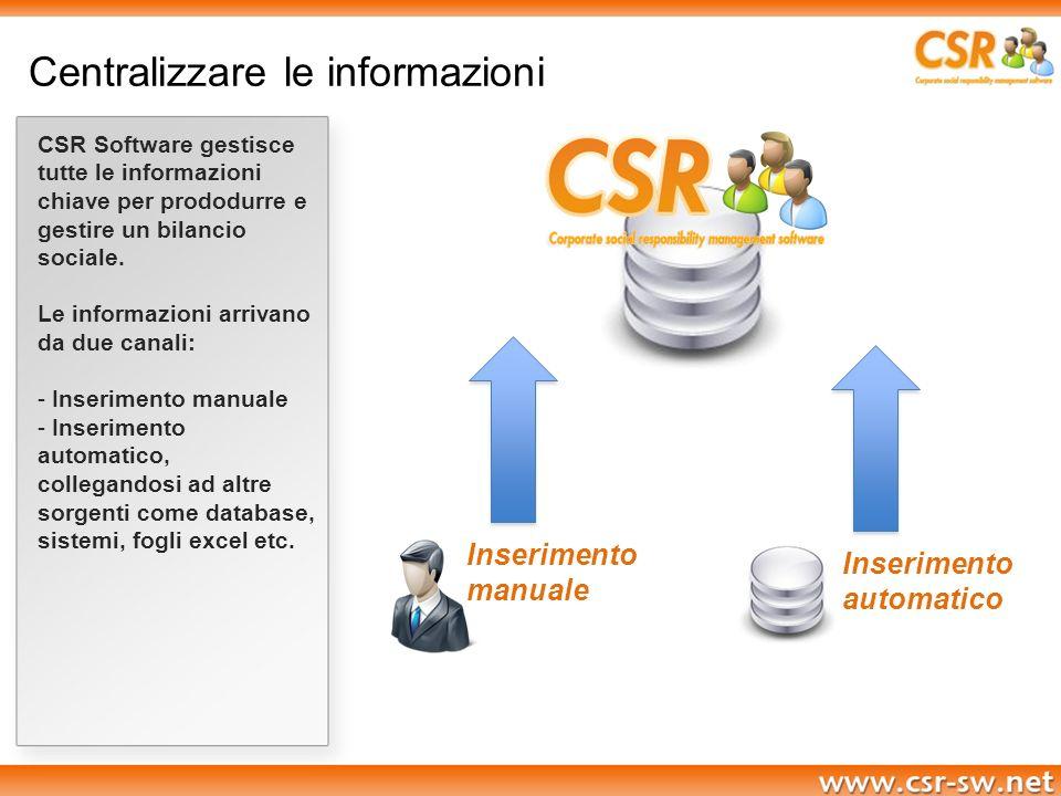 Centralizzare le informazioni CSR Software gestisce tutte le informazioni chiave per prododurre e gestire un bilancio sociale. Le informazioni arrivan