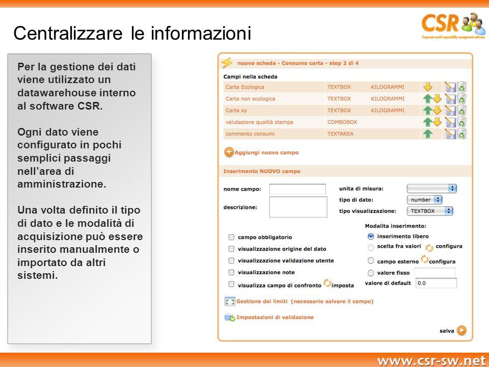 Bilancio sociale Ogni informazione inserita in CSR Software viene utilizzata per realizzare il bilancio sociale in automatico.