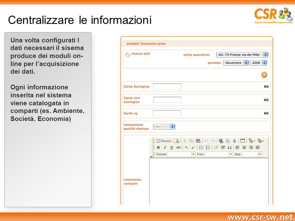 Centralizzare le informazioni Una volta configurati I dati necessari il sisema produce dei moduli on- line per lacquisizione dei dati. Ogni informazio