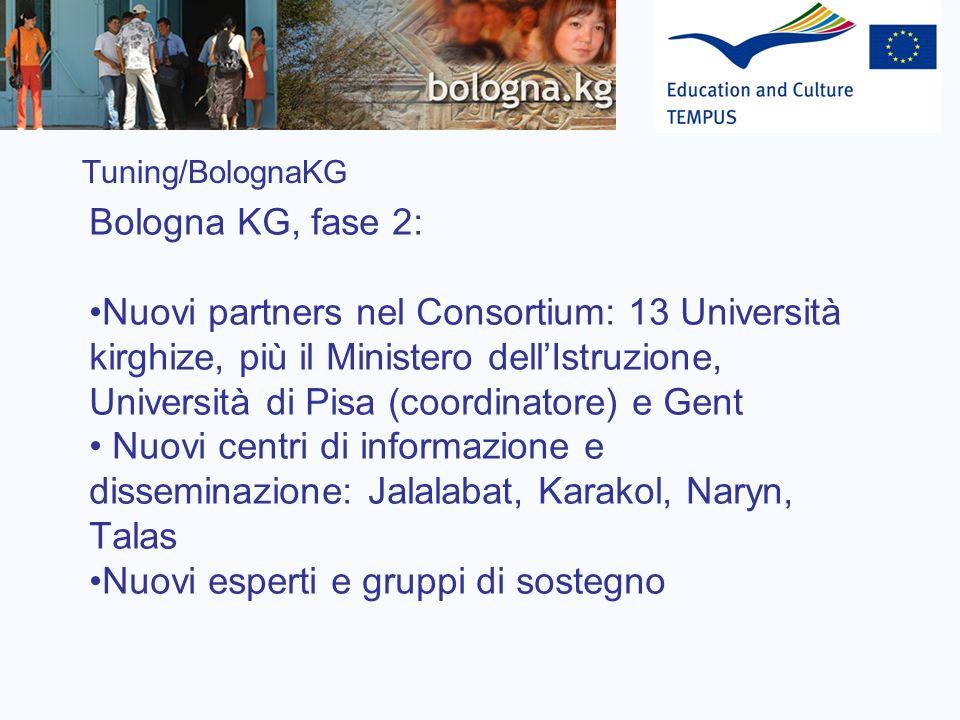 Tuning/BolognaKG Bologna KG, fase 2: Nuovi partners nel Consortium: 13 Università kirghize, più il Ministero dellIstruzione, Università di Pisa (coord