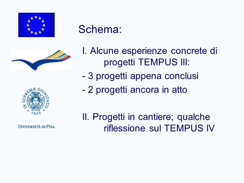 Schema: I. Alcune esperienze concrete di progetti TEMPUS III: - 3 progetti appena conclusi - 2 progetti ancora in atto II. Progetti in cantiere; qualc