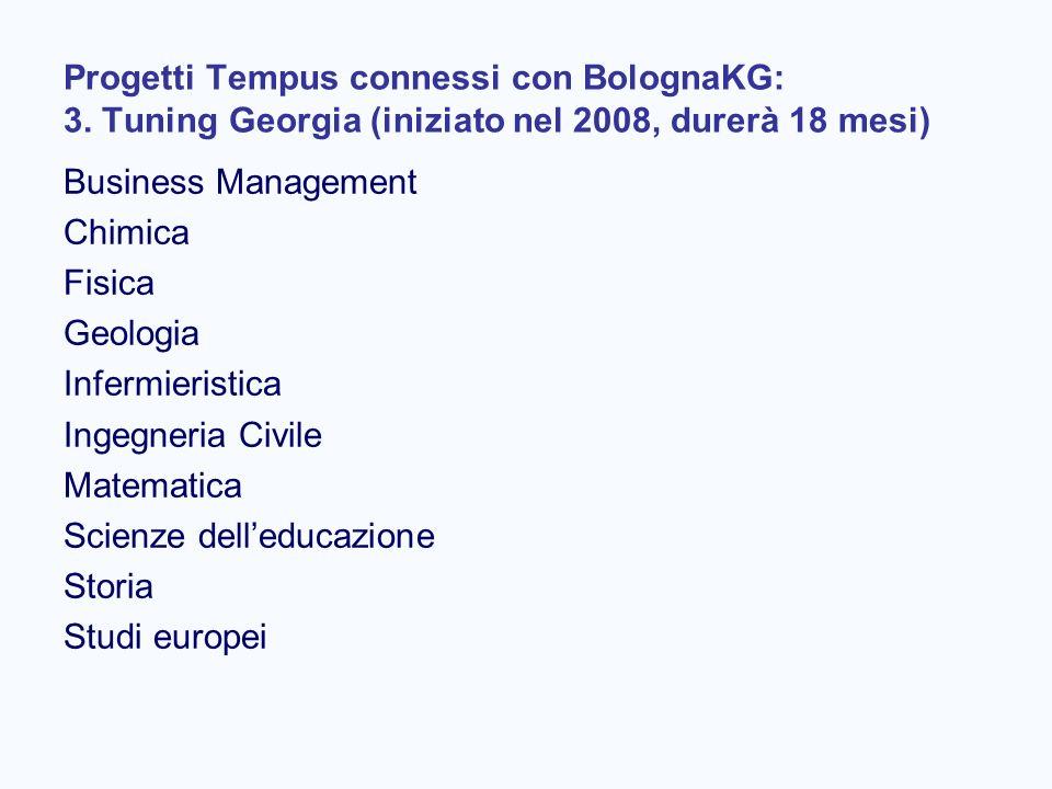 Progetti Tempus connessi con BolognaKG: 3. Tuning Georgia (iniziato nel 2008, durerà 18 mesi) Business Management Chimica Fisica Geologia Infermierist