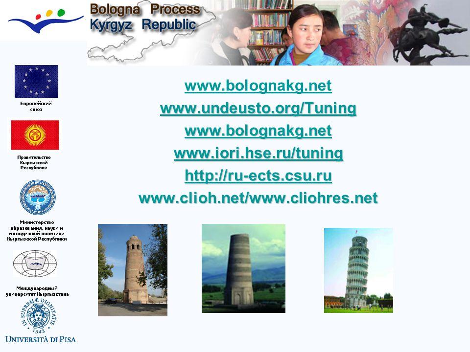 www.bolognakg.net www.undeusto.org/Tuning www.bolognakg.net www.iori.hse.ru/tuning http://ru-ects.csu.ru www.clioh.net/www.cliohres.net