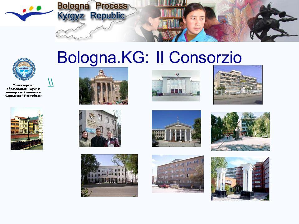 Tuning/BolognaKG Bologna KG, fase 2: Nuovi risultati Tuning (5 aree disciplinari): – Agricultura – Architettura – Ingegneria civile – Storia – Informatica