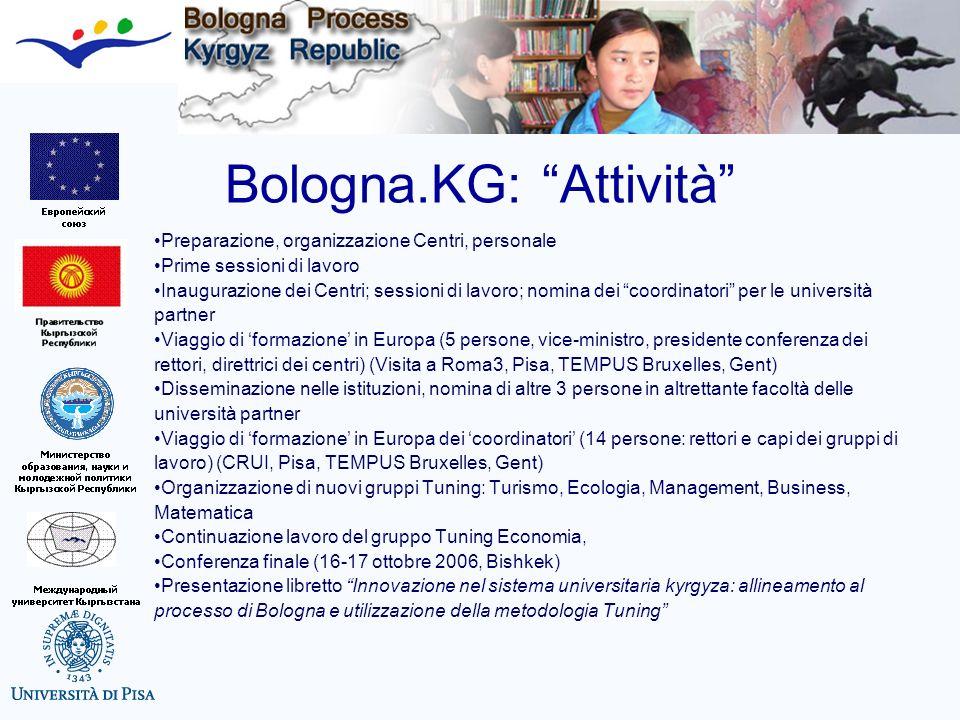 Tuning/BolognaKG Bologna KG, fase 2: La formazione di una cultura della qualità: Manuale di auto-valutazione Relazioni di autovalutazione sui corsi di studio Formazione di gruppi di esperti e visite di peer review Feed-back alle università