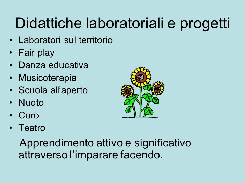 Didattiche laboratoriali e progetti Laboratori sul territorio Fair play Danza educativa Musicoterapia Scuola allaperto Nuoto Coro Teatro Apprendimento
