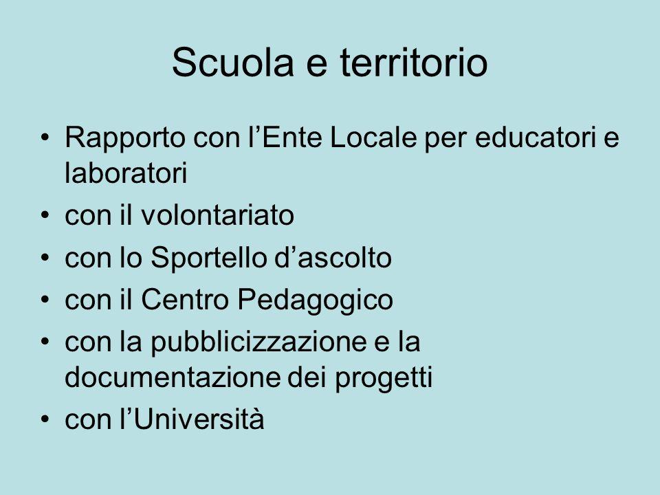 Scuola e territorio Rapporto con lEnte Locale per educatori e laboratori con il volontariato con lo Sportello dascolto con il Centro Pedagogico con la
