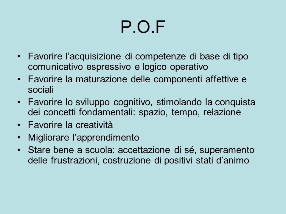 P.O.F Favorire lacquisizione di competenze di base di tipo comunicativo espressivo e logico operativo Favorire la maturazione delle componenti affetti