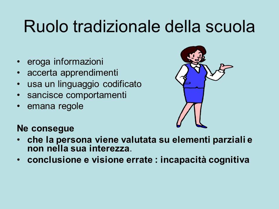 Ruolo tradizionale della scuola eroga informazioni accerta apprendimenti usa un linguaggio codificato sancisce comportamenti emana regole Ne consegue
