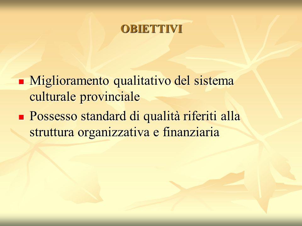 OBIETTIVI Miglioramento qualitativo del sistema culturale provinciale Miglioramento qualitativo del sistema culturale provinciale Possesso standard di