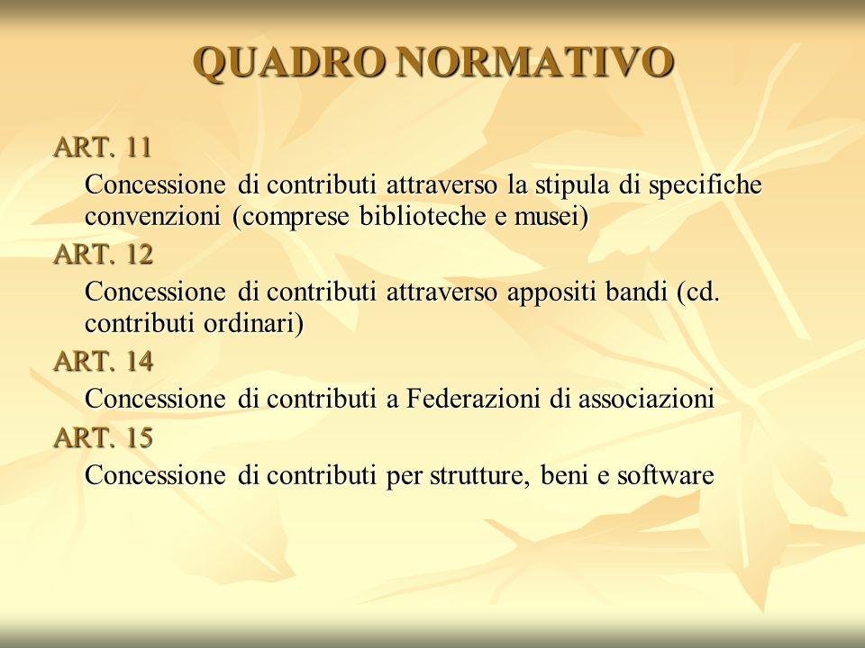 QUADRO NORMATIVO ART. 11 Concessione di contributi attraverso la stipula di specifiche convenzioni (comprese biblioteche e musei) ART. 12 Concessione