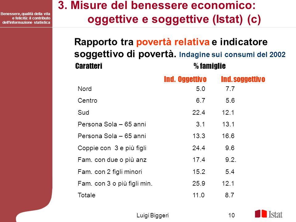 Benessere, qualità della vita e felicità: il contributo dellinformazione statistica Luigi Biggeri10 3. Misure del benessere economico: oggettive e sog