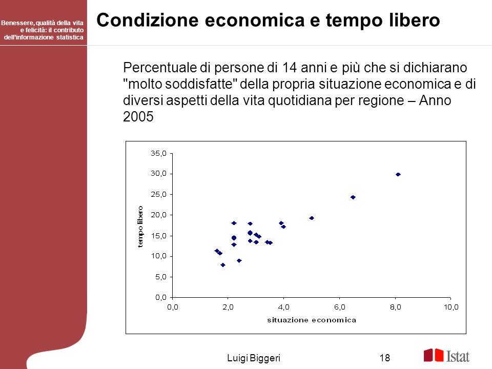 Benessere, qualità della vita e felicità: il contributo dellinformazione statistica Luigi Biggeri18 Condizione economica e tempo libero Percentuale di