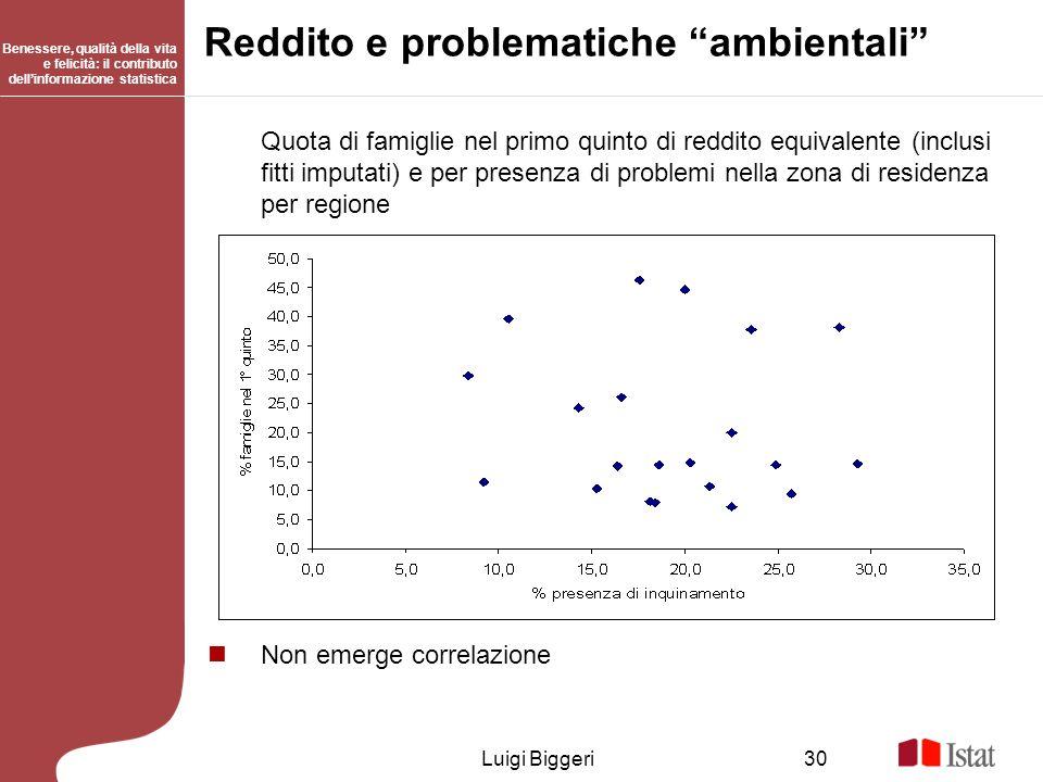 Benessere, qualità della vita e felicità: il contributo dellinformazione statistica Luigi Biggeri30 Reddito e problematiche ambientali Quota di famigl