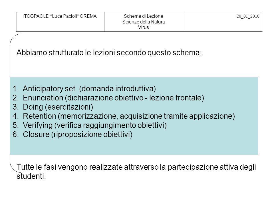 ESEMPIO DI LEZIONE ATTIVA Riprendendo lo schema precedente lanticipatory set (domanda introduttiva) é stata: Cosa sono i virus e perché li studiamo .