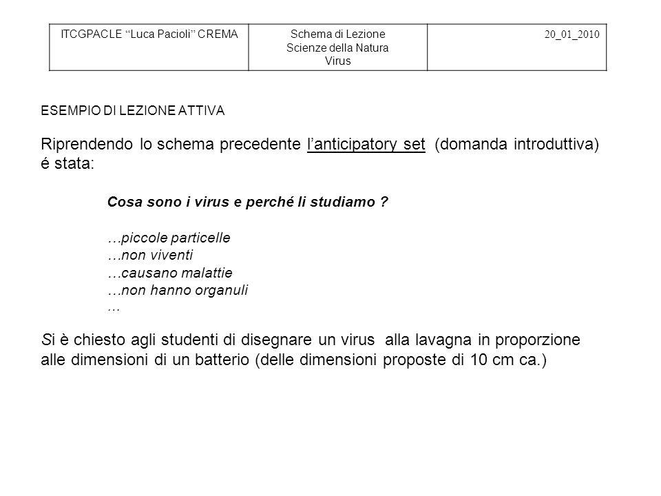 Enunciation – Lezione frontale Descrizione del virus ITCGPACLE Luca Pacioli CREMASchema di Lezione Scienze della Natura Virus 20_01_2010