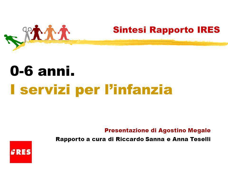 0-6 anni. I servizi per linfanzia Sintesi Rapporto IRES Presentazione di Agostino Megale Rapporto a cura di Riccardo Sanna e Anna Teselli