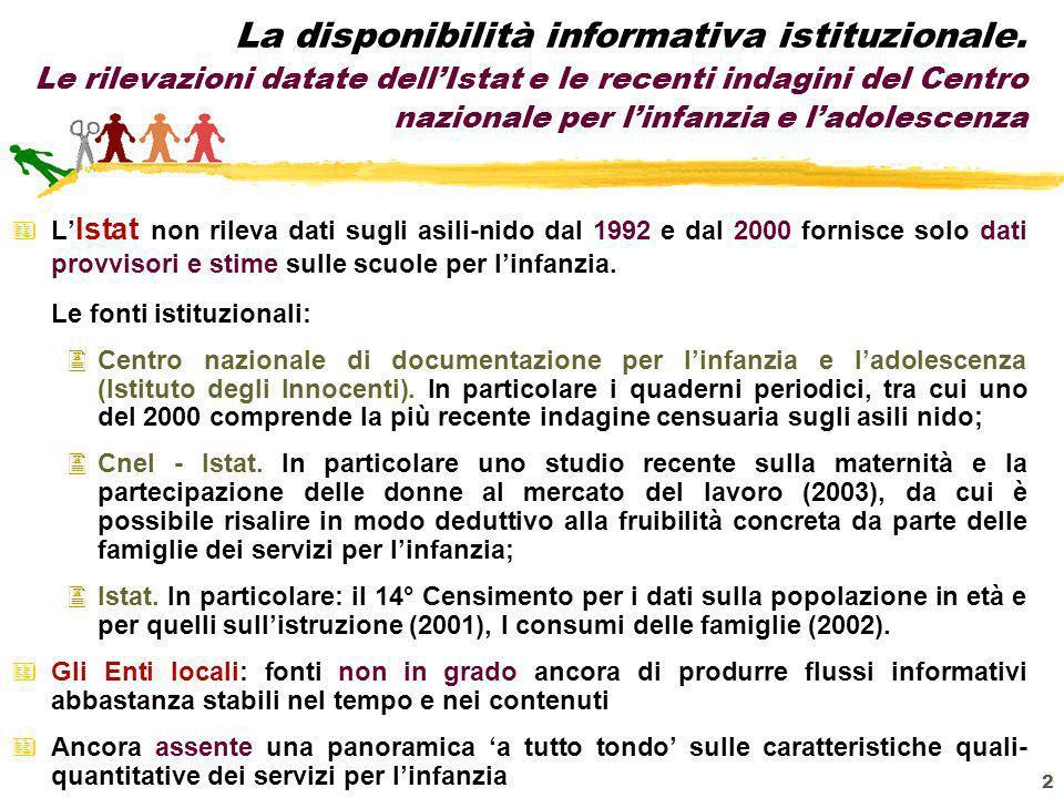 2 La disponibilità informativa istituzionale. Le rilevazioni datate dellIstat e le recenti indagini del Centro nazionale per linfanzia e ladolescenza