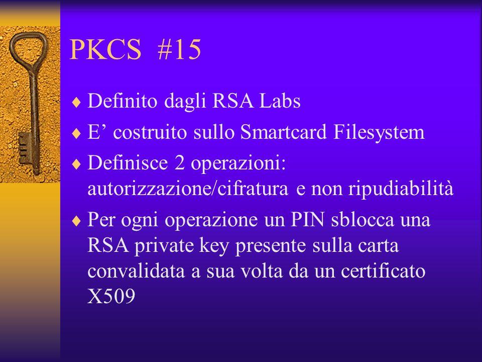 PKCS #15 Definito dagli RSA Labs E costruito sullo Smartcard Filesystem Definisce 2 operazioni: autorizzazione/cifratura e non ripudiabilità Per ogni operazione un PIN sblocca una RSA private key presente sulla carta convalidata a sua volta da un certificato X509