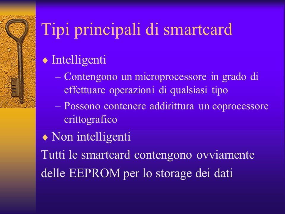 Tipi principali di smartcard Intelligenti –Contengono un microprocessore in grado di effettuare operazioni di qualsiasi tipo –Possono contenere addirittura un coprocessore crittografico Non intelligenti Tutti le smartcard contengono ovviamente delle EEPROM per lo storage dei dati