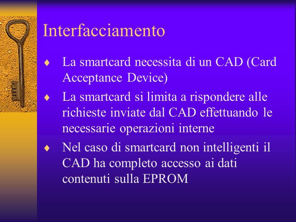 Interfacciamento La smartcard necessita di un CAD (Card Acceptance Device) La smartcard si limita a rispondere alle richieste inviate dal CAD effettuando le necessarie operazioni interne Nel caso di smartcard non intelligenti il CAD ha completo accesso ai dati contenuti sulla EPROM