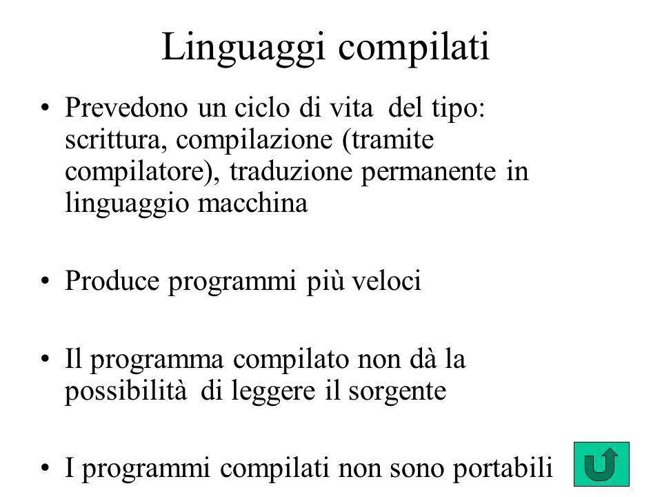 Linguaggi compilati Prevedono un ciclo di vita del tipo: scrittura, compilazione (tramite compilatore), traduzione permanente in linguaggio macchina P