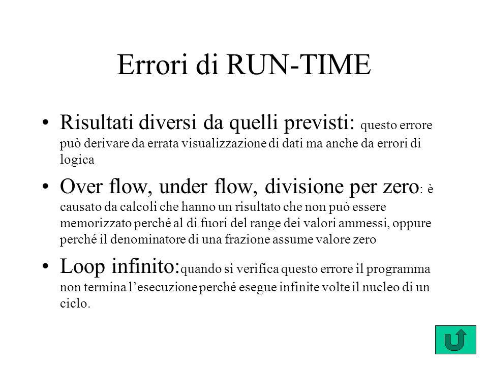 Errori di RUN-TIME Risultati diversi da quelli previsti: questo errore può derivare da errata visualizzazione di dati ma anche da errori di logica Ove
