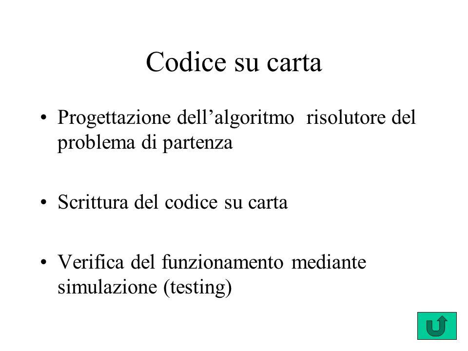 Codice su carta Progettazione dellalgoritmo risolutore del problema di partenza Scrittura del codice su carta Verifica del funzionamento mediante simu