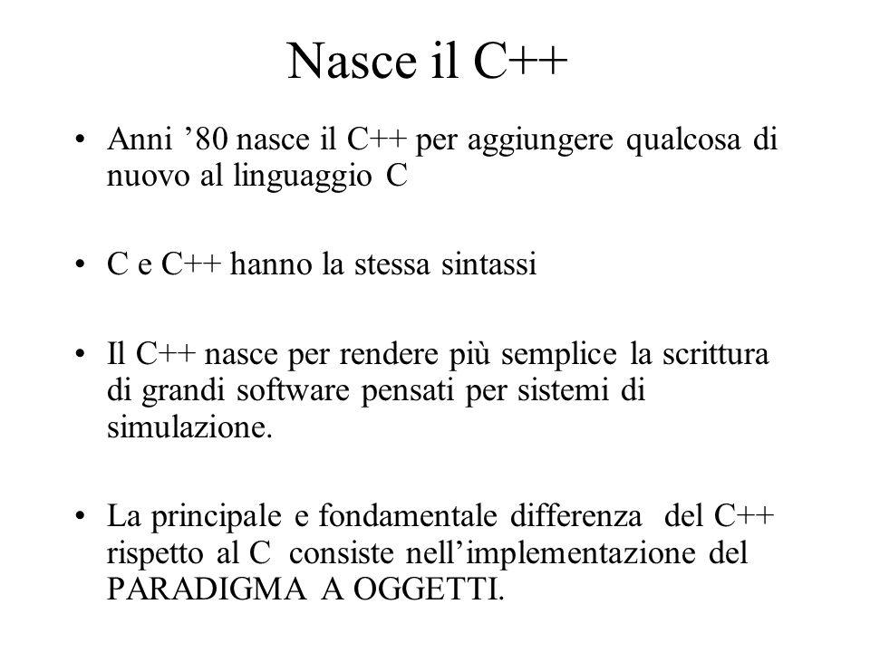 Nasce il C++ Anni 80 nasce il C++ per aggiungere qualcosa di nuovo al linguaggio C C e C++ hanno la stessa sintassi Il C++ nasce per rendere più sempl