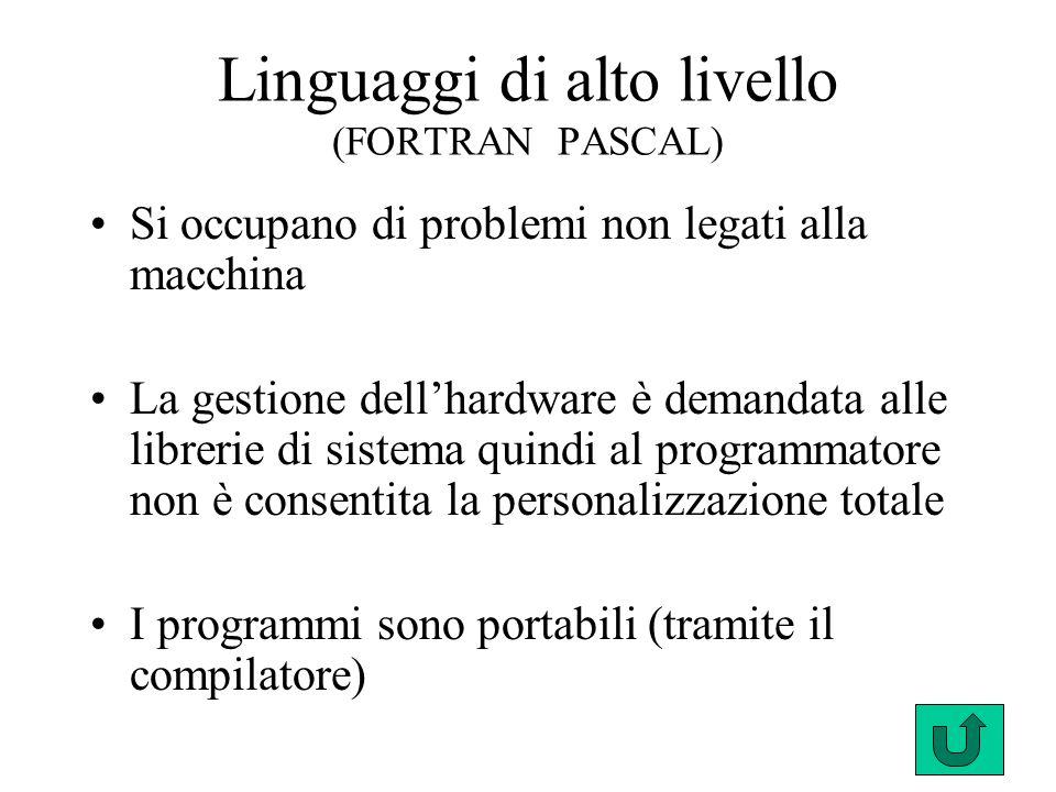 Linguaggi di alto livello (FORTRAN PASCAL) Si occupano di problemi non legati alla macchina La gestione dellhardware è demandata alle librerie di sist