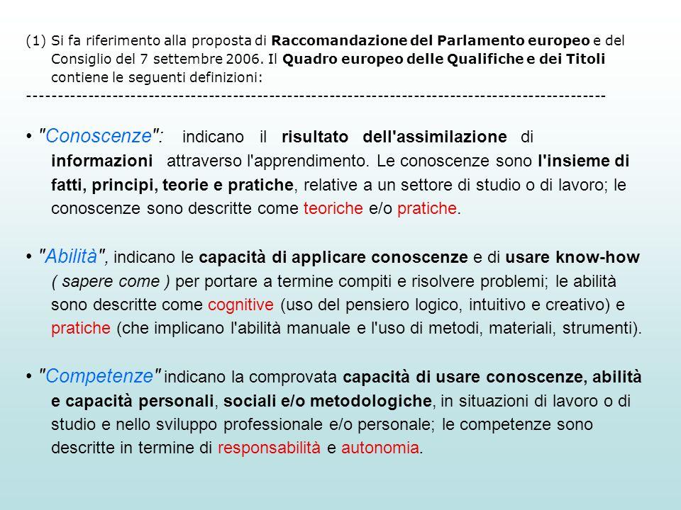 (1)Si fa riferimento alla proposta di Raccomandazione del Parlamento europeo e del Consiglio del 7 settembre 2006. Il Quadro europeo delle Qualifiche