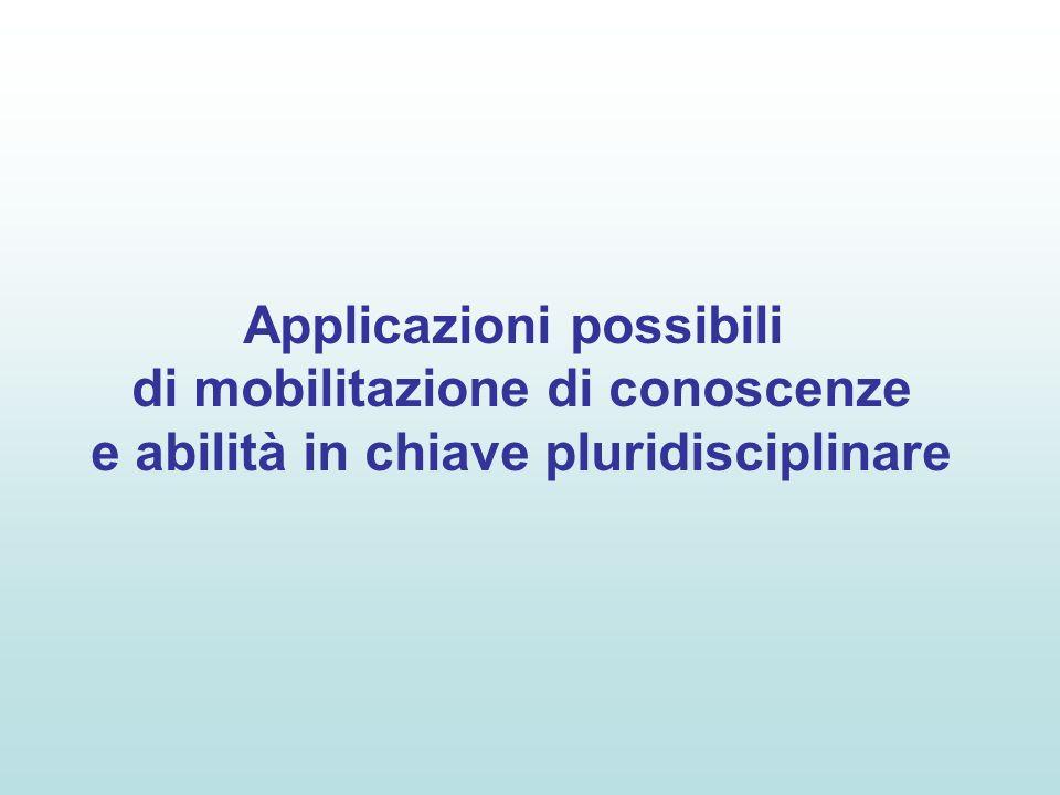 Applicazioni possibili di mobilitazione di conoscenze e abilità in chiave pluridisciplinare