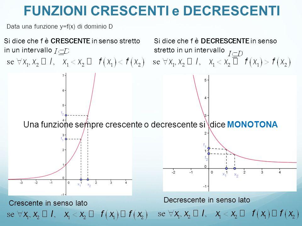 FUNZIONI CRESCENTI e DECRESCENTI Data una funzione y=f(x) di dominio D Crescente in senso lato Decrescente in senso lato Si dice che f è DECRESCENTE i